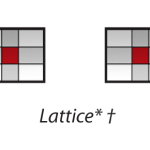 ecclesbourne lattice glazing
